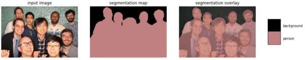 Google Image Segmentation Tool